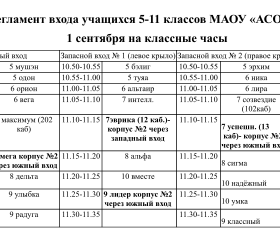 Регламент входа учащихся 5-11 классов МАОУ «АСОШ № 1» 1 сентября на классные часы